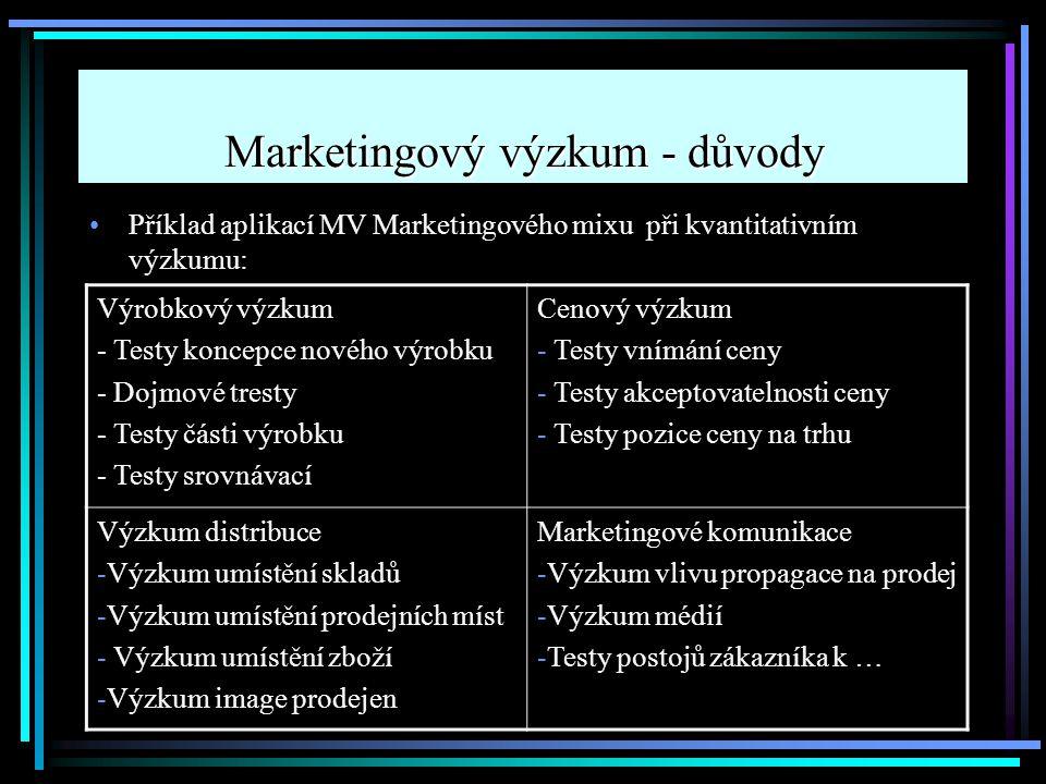 Marketingový výzkum - důvody Příklad aplikací MV Marketingového mixu při kvantitativním výzkumu: Výrobkový výzkum - Testy koncepce nového výrobku - Dojmové tresty - Testy části výrobku - Testy srovnávací Cenový výzkum - Testy vnímání ceny - Testy akceptovatelnosti ceny - Testy pozice ceny na trhu Výzkum distribuce -Výzkum umístění skladů -Výzkum umístění prodejních míst - Výzkum umístění zboží -Výzkum image prodejen Marketingové komunikace -Výzkum vlivu propagace na prodej -Výzkum médií -Testy postojů zákazníka k …