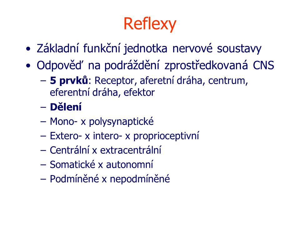 Reflexy Základní funkční jednotka nervové soustavy Odpověď na podráždění zprostředkovaná CNS –5 prvků: Receptor, aferetní dráha, centrum, eferentní dráha, efektor –Dělení –Mono- x polysynaptické –Extero- x intero- x proprioceptivní –Centrální x extracentrální –Somatické x autonomní –Podmíněné x nepodmíněné