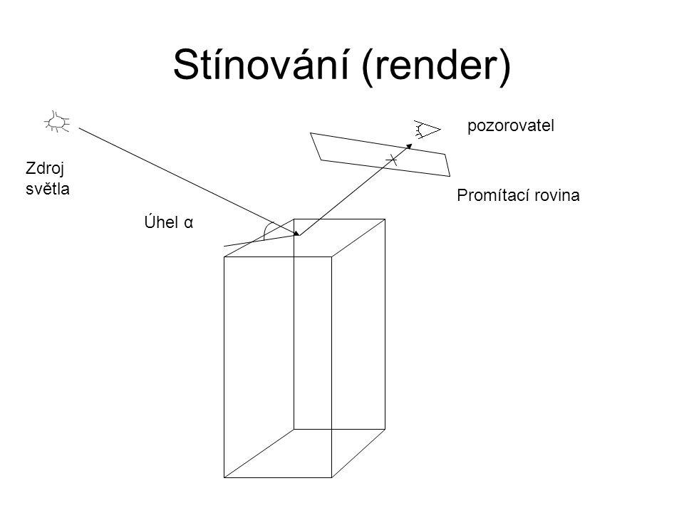 Stínování (render) Zdroj světla pozorovatel Promítací rovina Úhel α