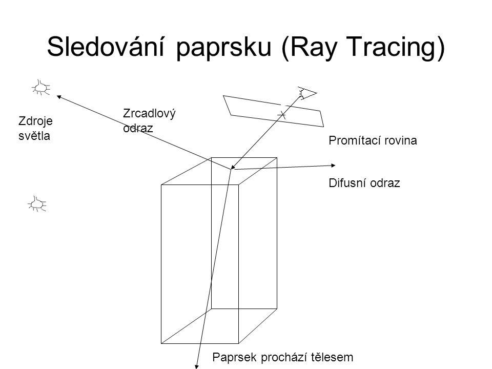 Sledování paprsku (Ray Tracing) Zdroje světla Promítací rovina Zrcadlový odraz Difusní odraz Paprsek prochází tělesem