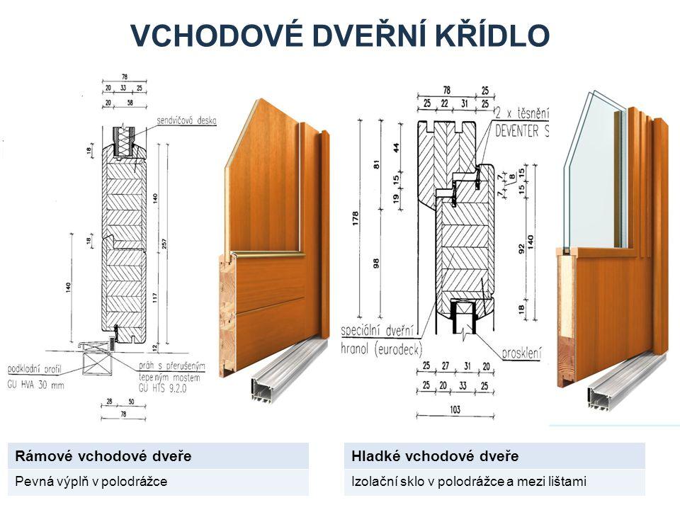 VCHODOVÉ DVEŘNÍ KŘÍDLO Rámové vchodové dveřeHladké vchodové dveře Pevná výplň v polodrážceIzolační sklo v polodrážce a mezi lištami
