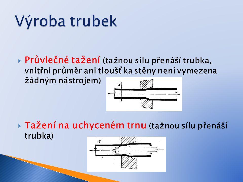  Průvlečné tažení (tažnou sílu přenáší trubka, vnitřní průměr ani tloušťka stěny není vymezena žádným nástrojem)  Tažení na uchyceném trnu (tažnou s