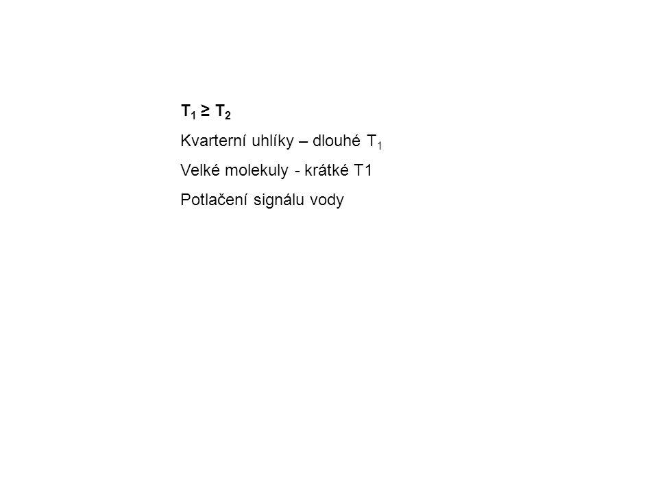 T 1 ≥ T 2 Kvarterní uhlíky – dlouhé T 1 Velké molekuly - krátké T1 Potlačení signálu vody