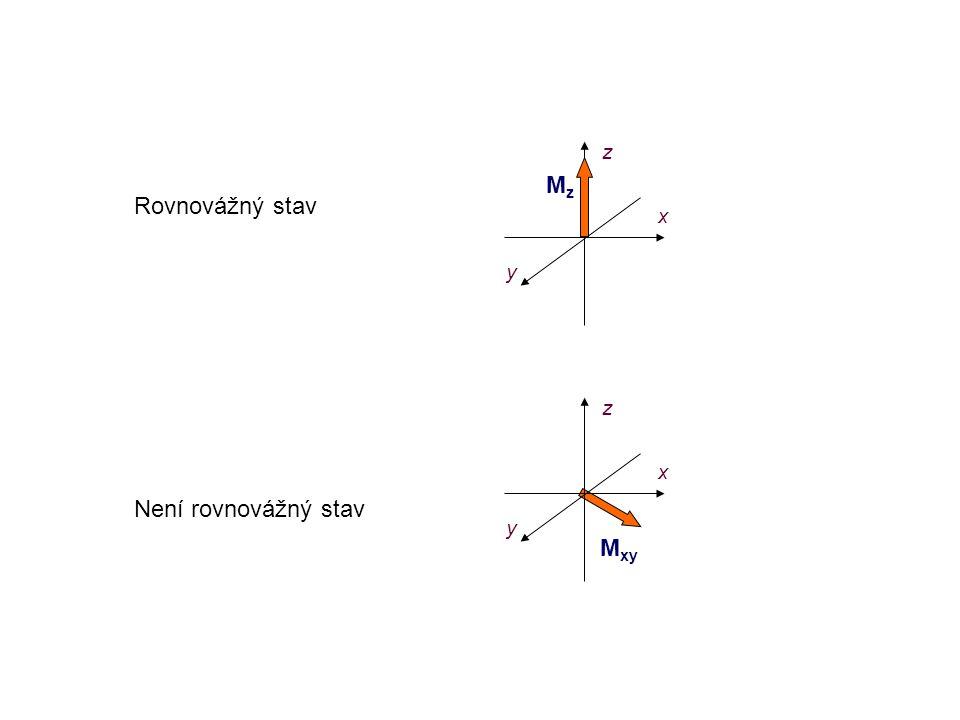 MzMz z x y M xy z x y Relaxace – podélná (ve směru osy z, spin-mřížková) - přčíčná (ubývání magnetizace v rovině xy, spin-spinová)