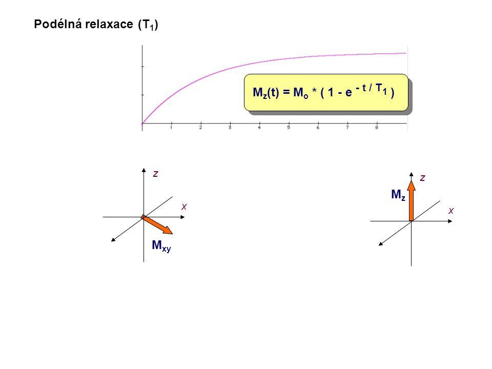 180 y 90 y tDtD z x y z x y 180 y tDtD Inversion recovery (IR)