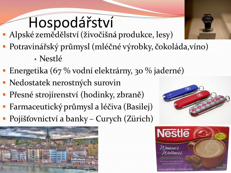 Hospodářství  Alpské zemědělství (živočišná produkce, lesy)  Potravinářský průmysl (mléčné výrobky, čokoláda,víno)  Nestlé  Energetika (67 % vodní elektrárny, 30 % jaderné)  Nedostatek nerostných surovin  Přesné strojírenství (hodinky, zbraně)  Farmaceutický průmysl a léčiva (Basilej)  Pojišťovnictví a banky – Curych (Zürich)