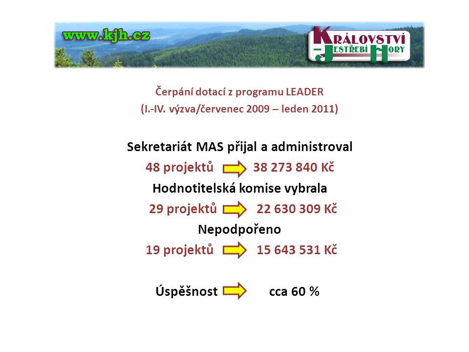 Poměr požadovaných/přidělených dotací I. – IV. výzva (červenec 2009 – leden 2011)