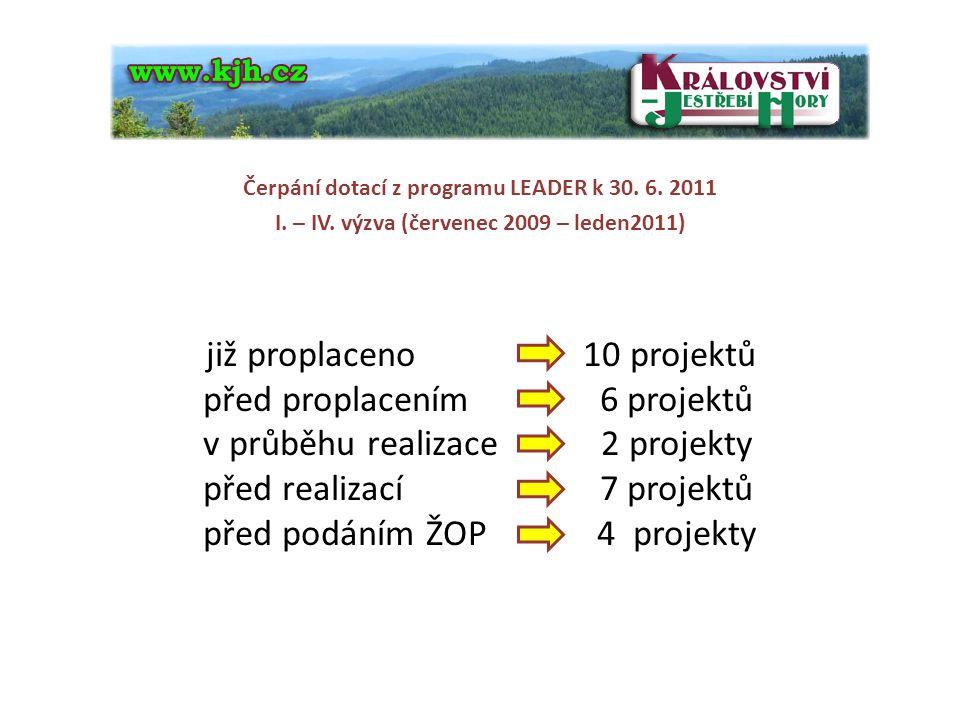 Seznam proplacených projektů k 30.6. 2011 fichežadatelprojekt proplacená dotace v Kč (k 30.