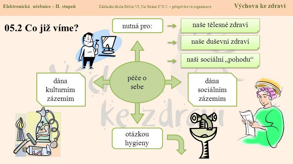 05.3 Jaké si řekneme nové termíny a názvy.Elektronická učebnice - II.