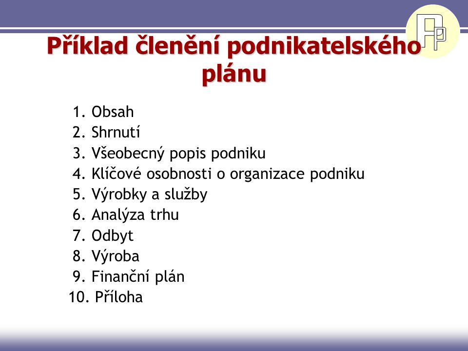 Zásady úspěšného zpracování 1.Orientace plánu na trh 2.Prokázání prodejnosti výrobků (služby) 3.Věrohodnost a průkaznost podkladů 4.Práce s rizikem