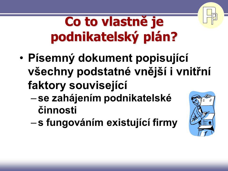 Obsah přednášky Co je to podnikatelský plán K čemu slouží podnikatelský plán Na co je třeba dbát během zpracování Zásady úspěšného zpracování podnikat