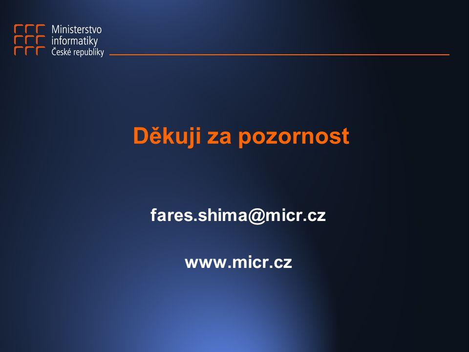 Děkuji za pozornost fares.shima@micr.cz www.micr.cz