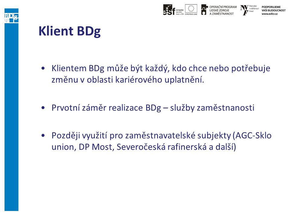 Klient BDg Klientem BDg může být každý, kdo chce nebo potřebuje změnu v oblasti kariérového uplatnění.