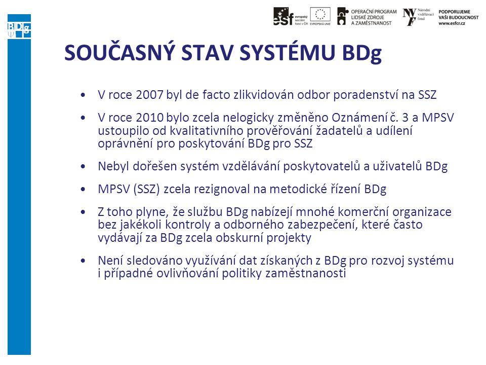 SOUČASNÝ STAV SYSTÉMU BDg V roce 2007 byl de facto zlikvidován odbor poradenství na SSZ V roce 2010 bylo zcela nelogicky změněno Oznámení č.