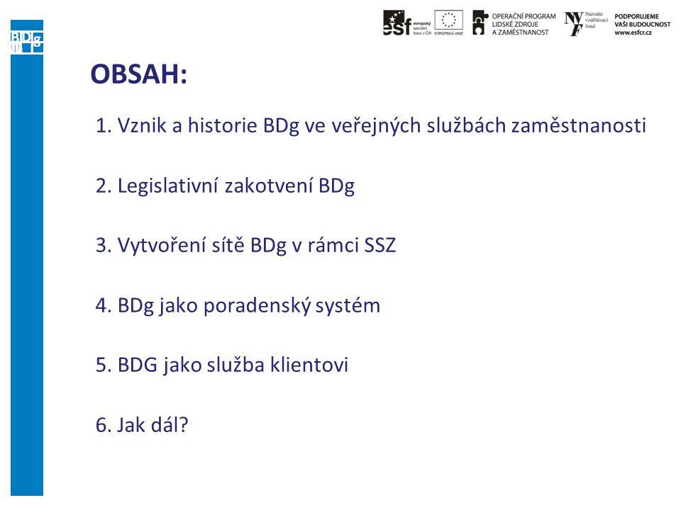 OBSAH: 1. Vznik a historie BDg ve veřejných službách zaměstnanosti 2.