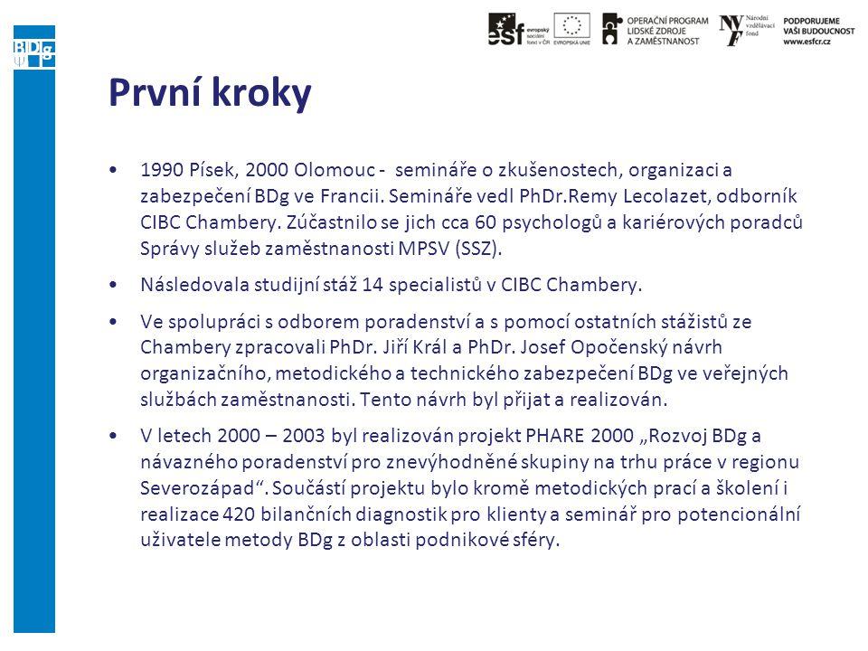 První kroky 1990 Písek, 2000 Olomouc - semináře o zkušenostech, organizaci a zabezpečení BDg ve Francii.