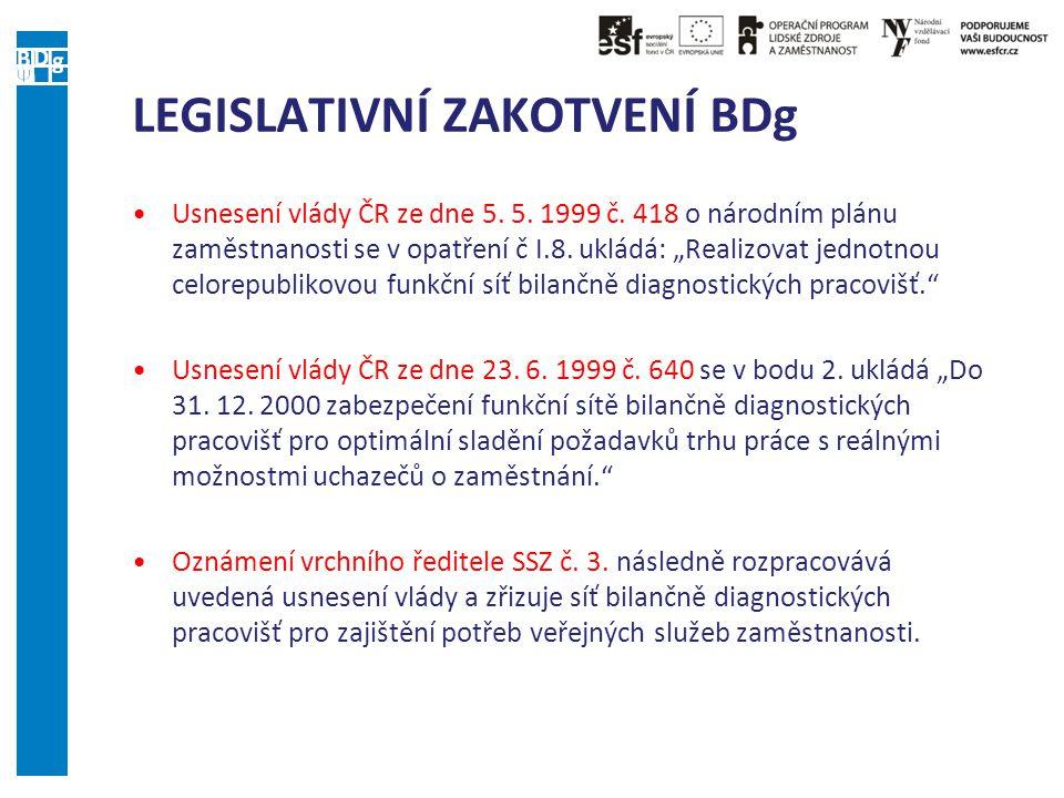 LEGISLATIVNÍ ZAKOTVENÍ BDg Usnesení vlády ČR ze dne 5.