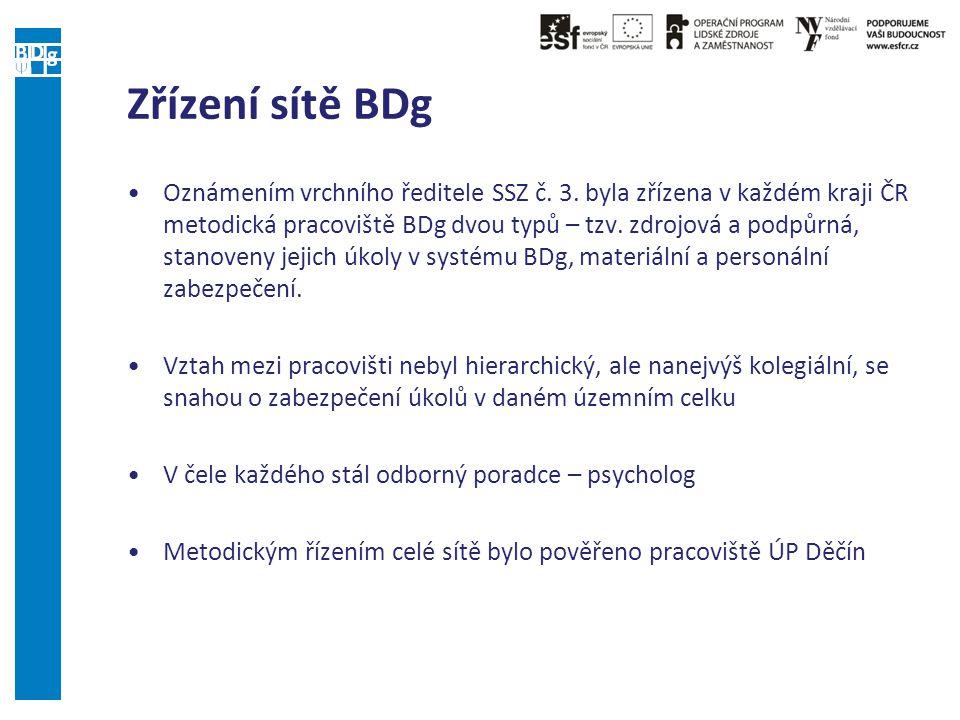 Zřízení sítě BDg Oznámením vrchního ředitele SSZ č.