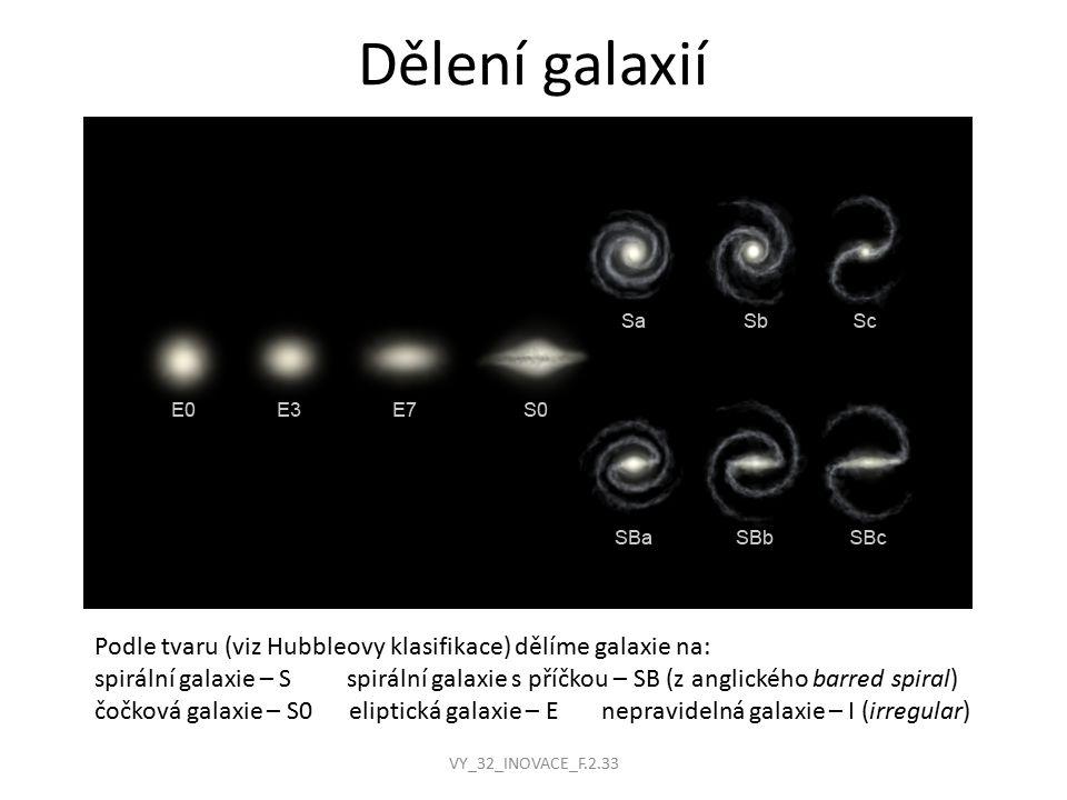 Dělení galaxií Podle tvaru (viz Hubbleovy klasifikace) dělíme galaxie na: spirální galaxie – S spirální galaxie s příčkou – SB (z anglického barred spiral) čočková galaxie – S0 eliptická galaxie – E nepravidelná galaxie – I (irregular) VY_32_INOVACE_F.2.33