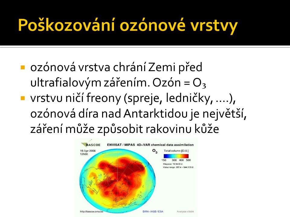  ozónová vrstva chrání Zemi před ultrafialovým zářením.