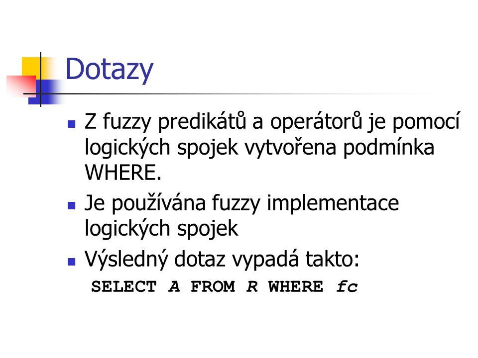 Dotazy Z fuzzy predikátů a operátorů je pomocí logických spojek vytvořena podmínka WHERE. Je používána fuzzy implementace logických spojek Výsledný do