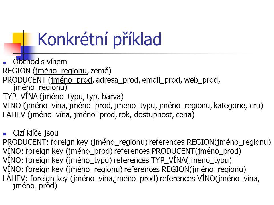 Konkrétní příklad Obchod s vínem REGION (jméno_regionu, země) PRODUCENT (jméno_prod, adresa_prod, email_prod, web_prod, jméno_regionu) TYP_VÍNA (jméno