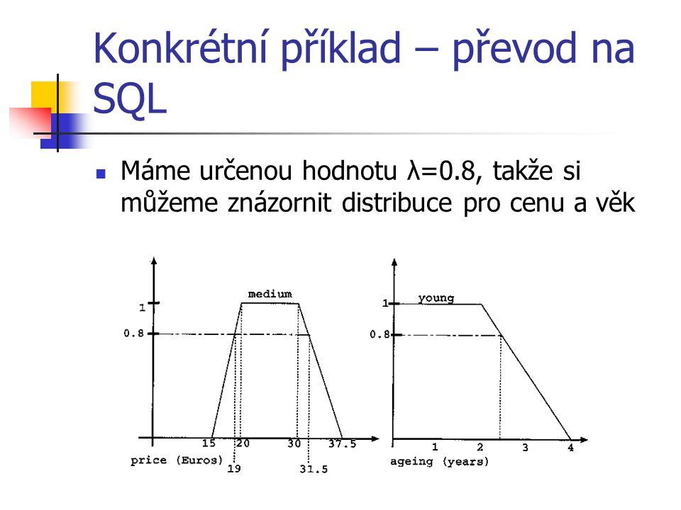Konkrétní příklad – převod na SQL Máme určenou hodnotu λ=0.8, takže si můžeme znázornit distribuce pro cenu a věk