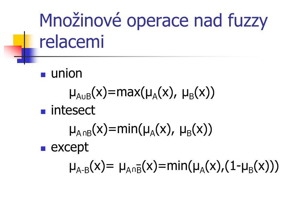 Množinové operace nad fuzzy relacemi union μ AυB (x)=max(μ A (x), μ B (x)) intesect μ A B (x)=min(μ A (x), μ B (x)) except μ A-B (x)= μ A B (x)=min(μ