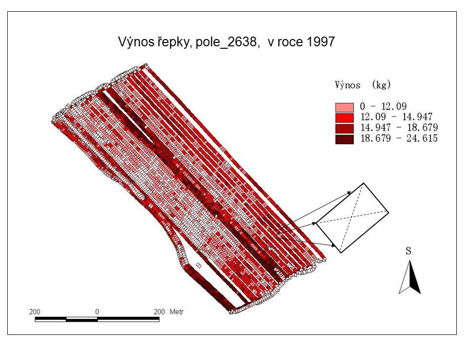 Výnos řepky, pole_2638, v roce 1997