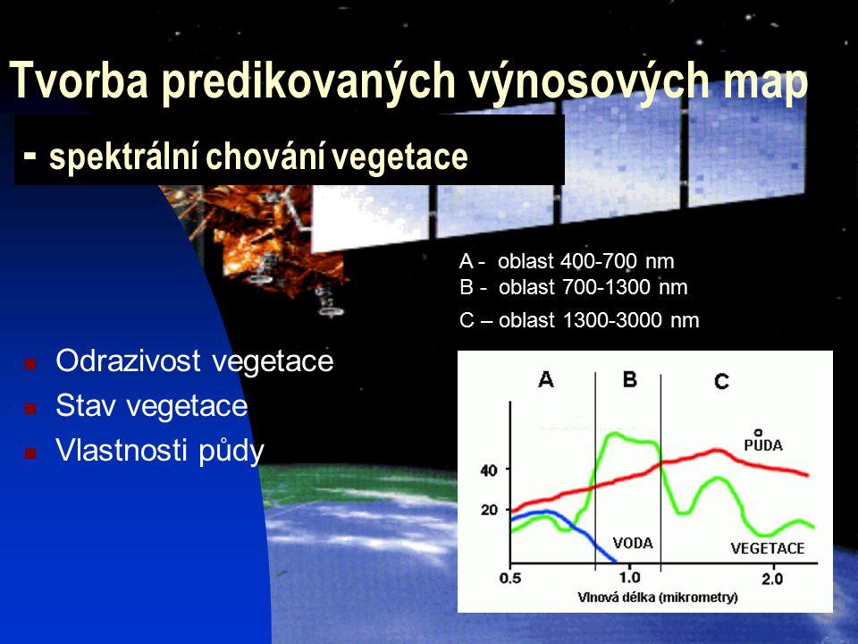 Tvorba predikovaných výnosových map Odrazivost vegetace Stav vegetace Vlastnosti půdy - spektrální chování vegetace A - oblast 400-700 nm B - oblast 7