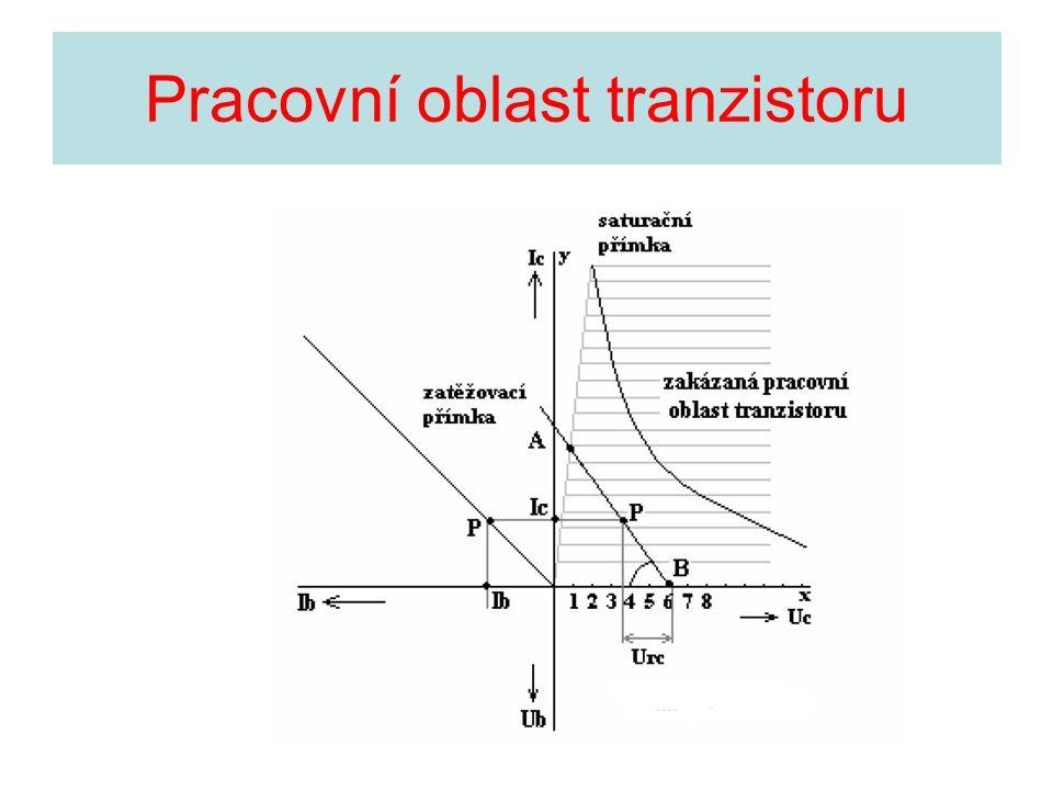 Pracovní oblast tranzistoru