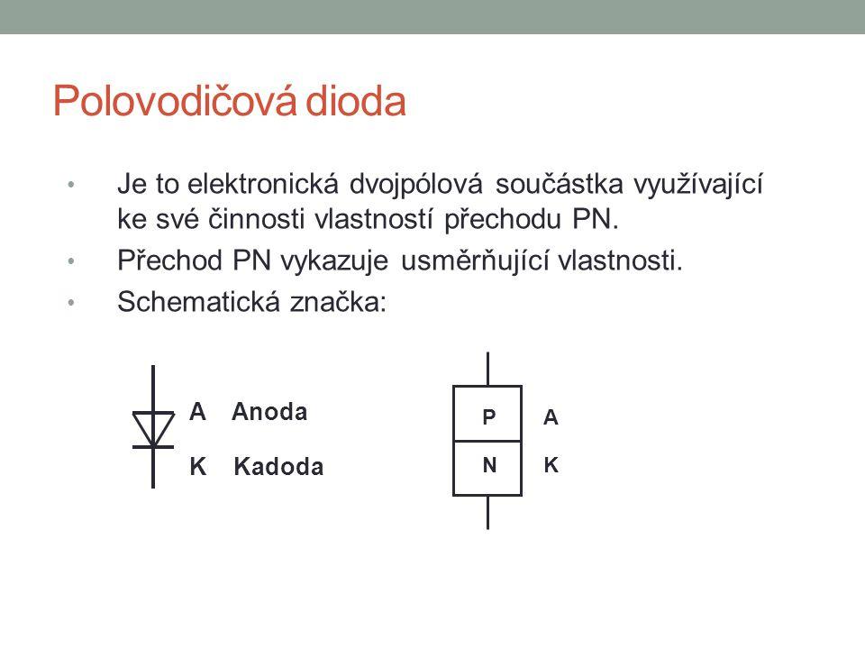 Polovodičová dioda Je to elektronická dvojpólová součástka využívající ke své činnosti vlastností přechodu PN. Přechod PN vykazuje usměrňující vlastno