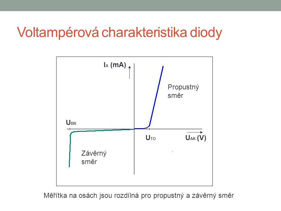 Voltampérová charakteristika diody I A (mA) U AK (V) U BR U TO Propustný směr Závěrný směr Měřítka na osách jsou rozdílná pro propustný a závěrný směr