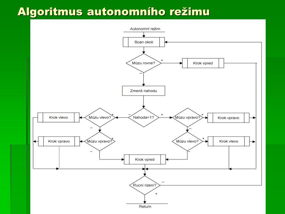 Základní parametry: Rozměry: 210 x 110 x 140 mm Hmotnost: 0,3 Kg (bez AKU) Provozní hmotnost: 1 Kg (s AKU) Výdrž: 2,5 hodiny Rychlost: 0,075 m/s Řídící jednotka : PIC16F887 Komunikace : RS232C – modul BT Algoritmus v PIC- Assembler Řídící program PC – Visual C# Autonomní robot ovládaný pomocí Bluetooth Jakub Hůlka Elektrotechnika – počítačové systémy COP Sezimovo Ústí