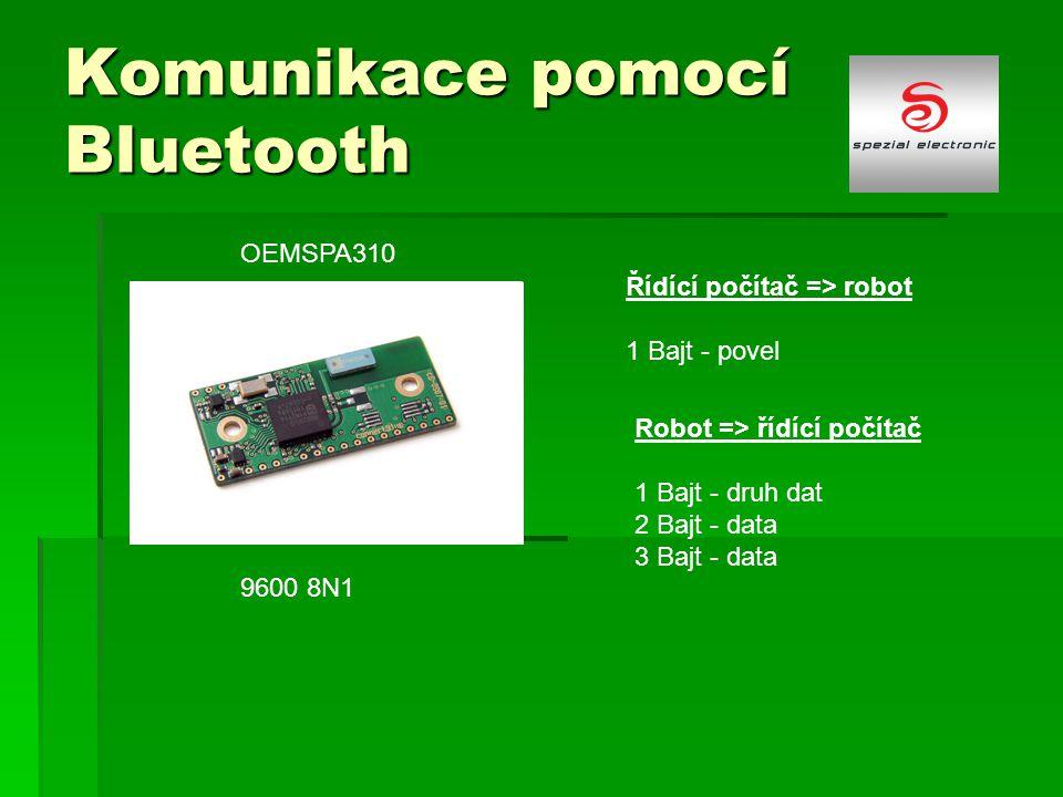 Komunikace pomocí Bluetooth OEMSPA310 Řídící počítač => robot 1 Bajt - povel Robot => řídící počítač 1 Bajt - druh dat 2 Bajt - data 3 Bajt - data 960
