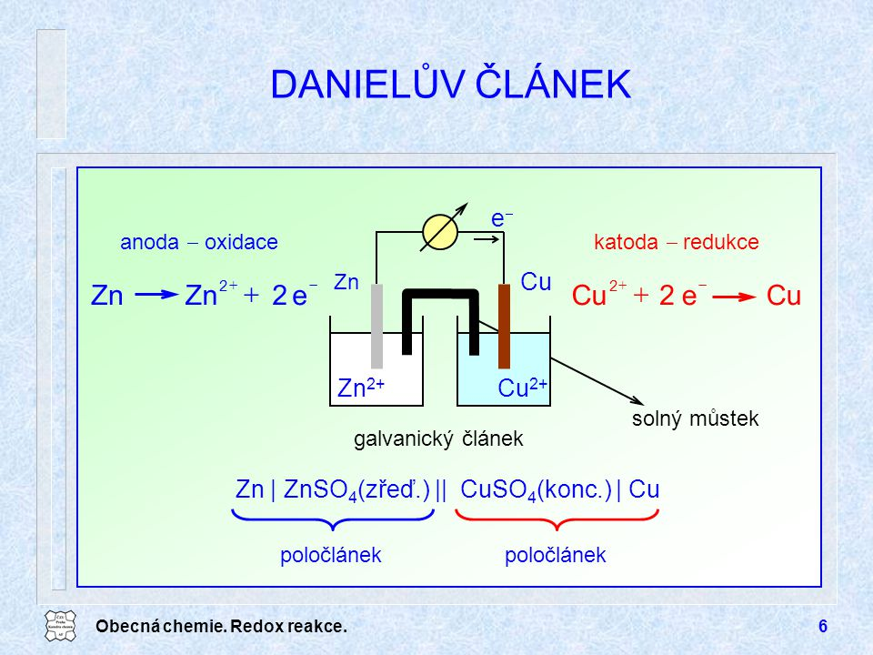 Obecná chemie. Redox reakce.6 DANIELŮV ČLÁNEK Zn | ZnSO 4 (zřeď.) || CuSO 4 (konc.) | Cu galvanický článek poločlánek Zn 2+ Zn Cu 2+ Cu ee e2Zn 2 