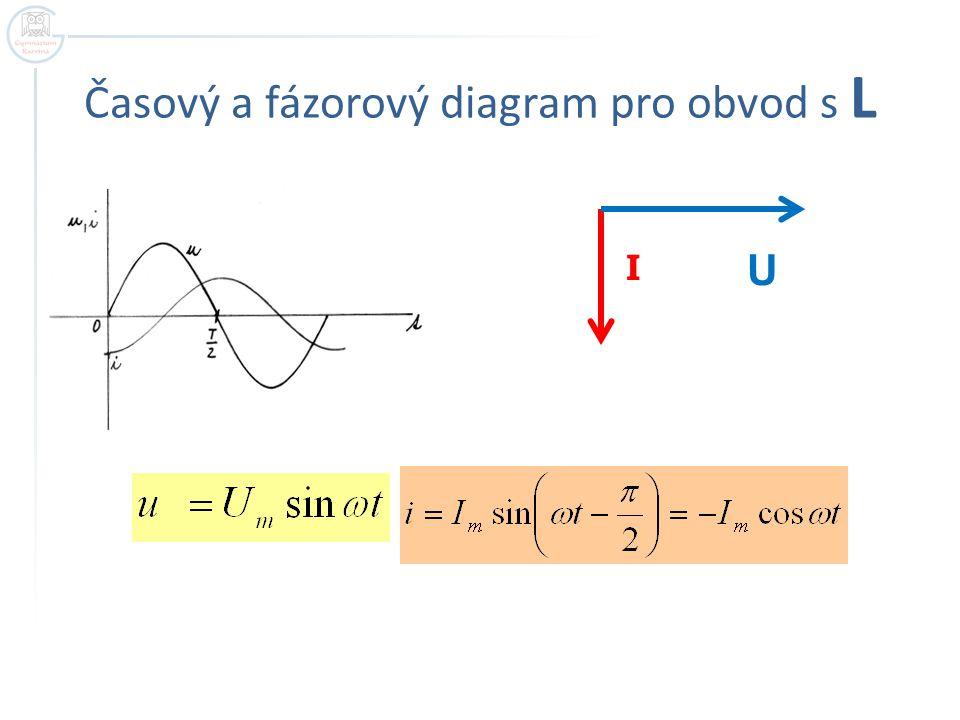 Časový a fázorový diagram pro obvod s L I U