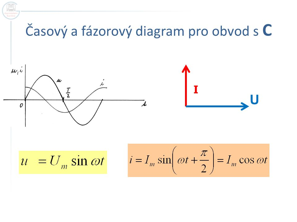 Časový a fázorový diagram pro obvod s C I U