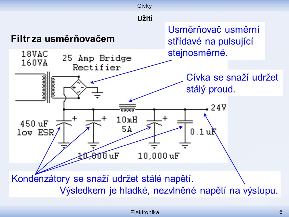 Cívky Filtr za usměrňovačem Elektronika 6 Usměrňovač usměrní střídavé na pulsující stejnosměrné.