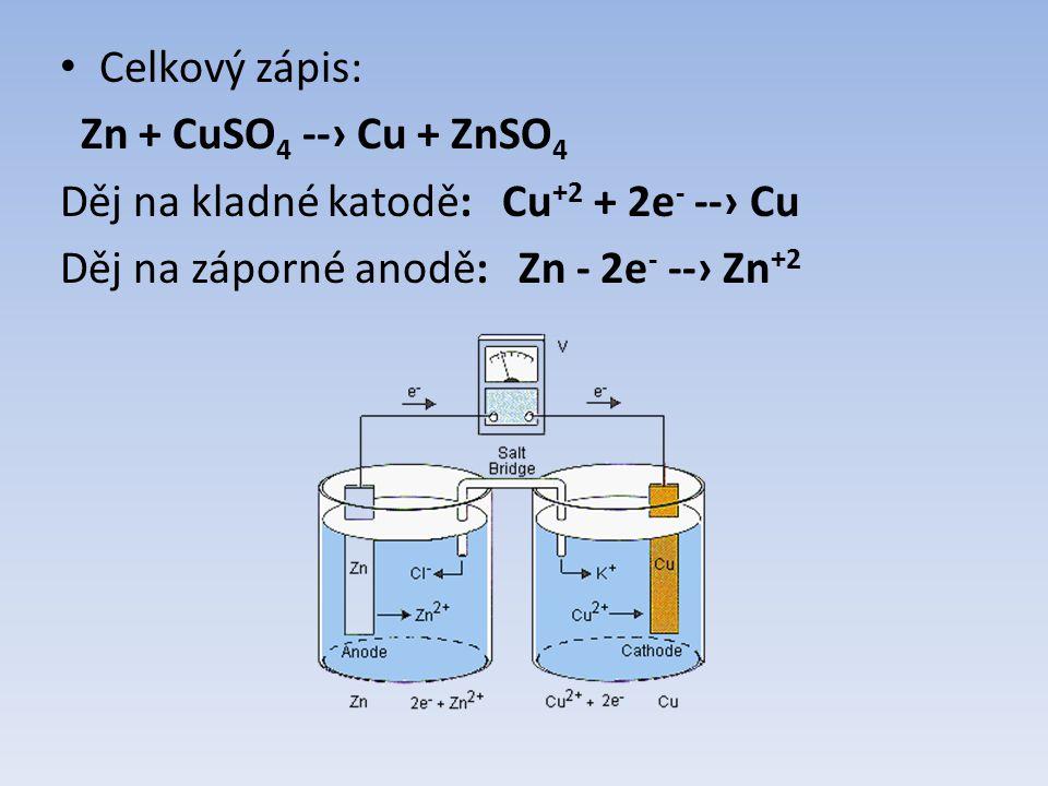 Celkový zápis: Zn + CuSO 4 --› Cu + ZnSO 4 Děj na kladné katodě: Cu +2 + 2e - --› Cu Děj na záporné anodě: Zn - 2e - --› Zn +2