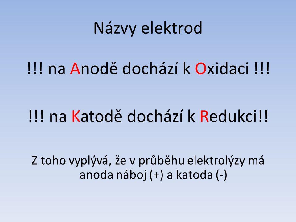 Názvy elektrod !!.na Anodě dochází k Oxidaci !!. !!.