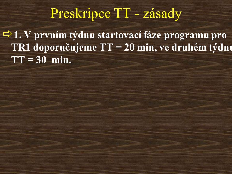 Preskripce TT - zásady  1.