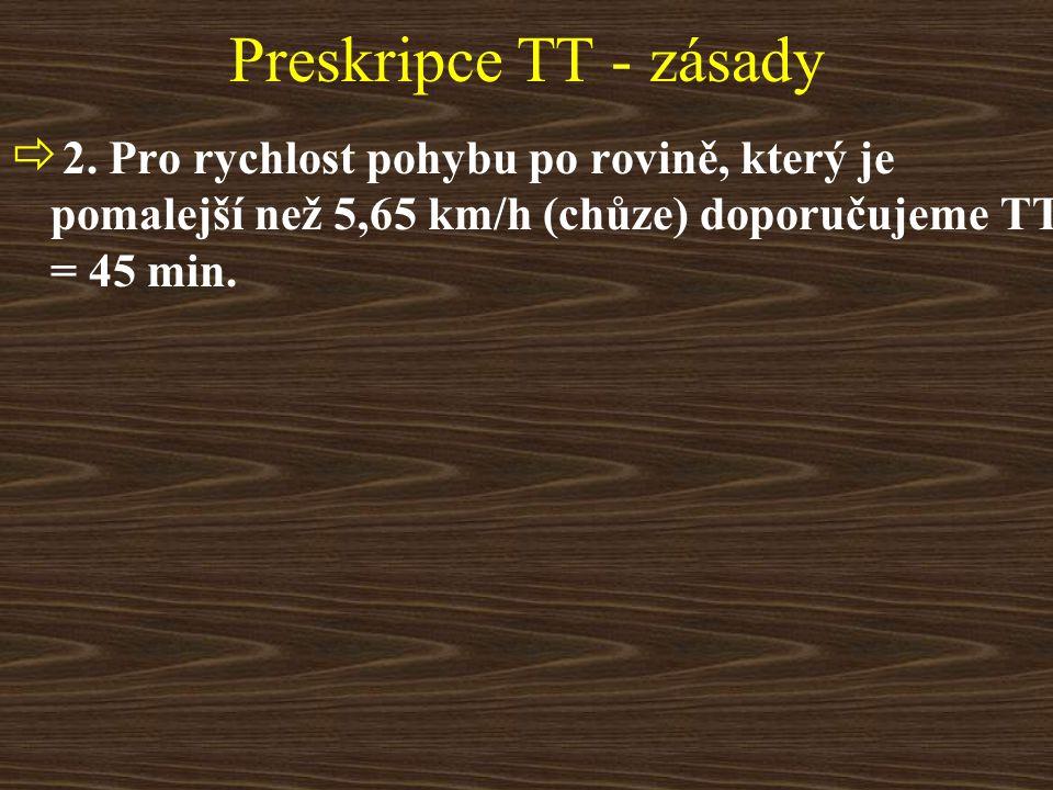 Preskripce TT - zásady  2.