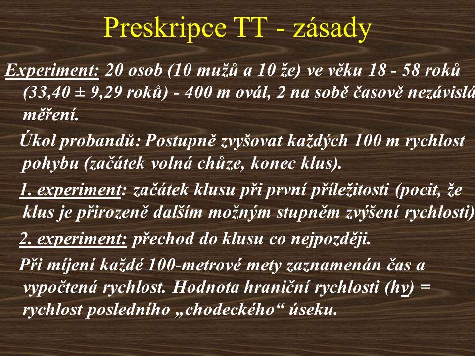 Preskripce TT - zásady Experiment: 20 osob (10 mužů a 10 že) ve věku 18 - 58 roků (33,40 ± 9,29 roků) - 400 m ovál, 2 na sobě časově nezávislá měření.
