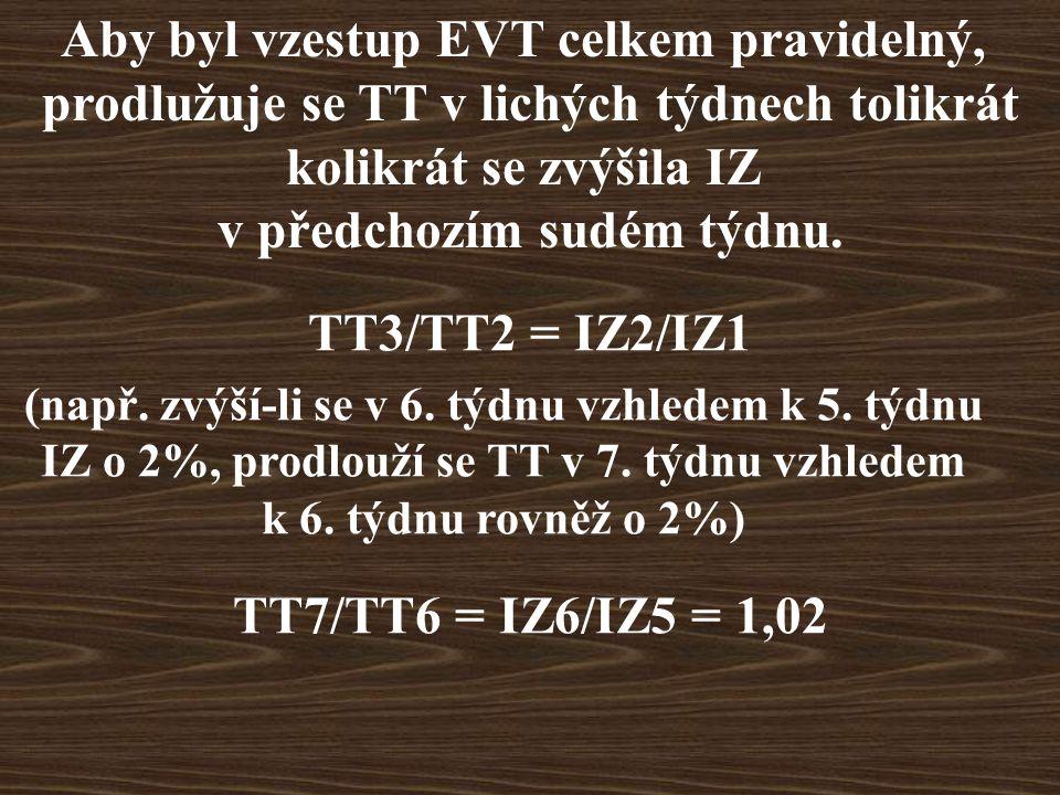 Aby byl vzestup EVT celkem pravidelný, prodlužuje se TT v lichých týdnech tolikrát kolikrát se zvýšila IZ v předchozím sudém týdnu.
