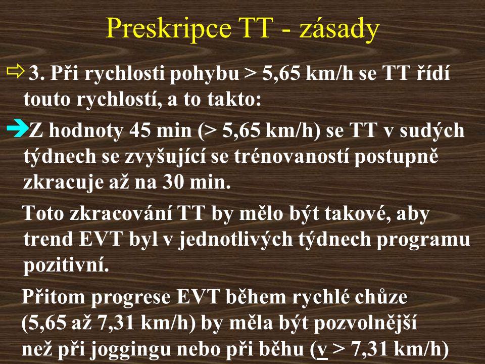 Preskripce TT - zásady  3.