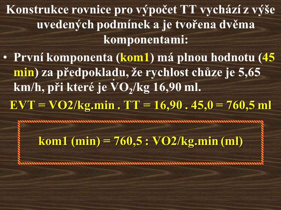 Konstrukce rovnice pro výpočet TT vychází z výše uvedených podmínek a je tvořena dvěma komponentami: První komponenta (kom1) má plnou hodnotu (45 min) za předpokladu, že rychlost chůze je 5,65 km/h, při které je VO 2 /kg 16,90 ml.