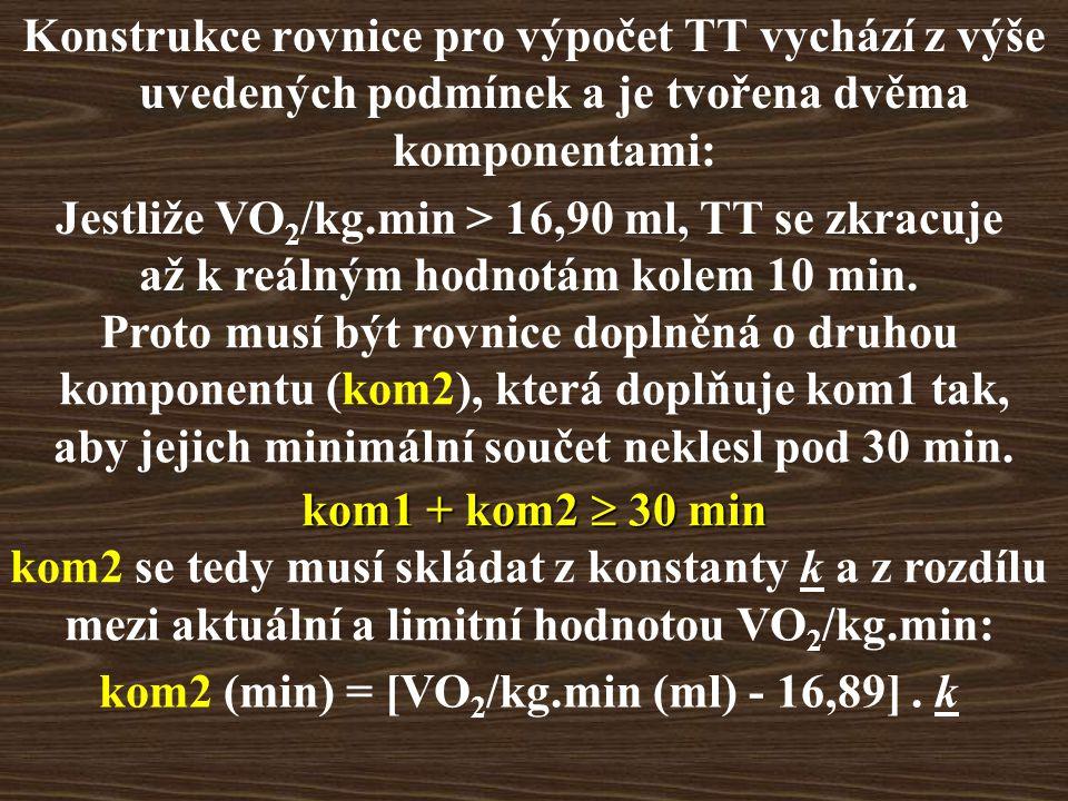 Konstrukce rovnice pro výpočet TT vychází z výše uvedených podmínek a je tvořena dvěma komponentami: Jestliže VO 2 /kg.min > 16,90 ml, TT se zkracuje až k reálným hodnotám kolem 10 min.