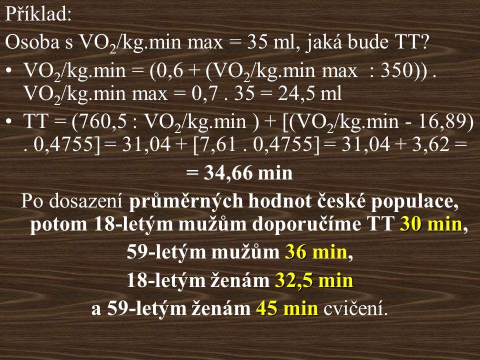 Příklad: Osoba s VO 2 /kg.min max = 35 ml, jaká bude TT.
