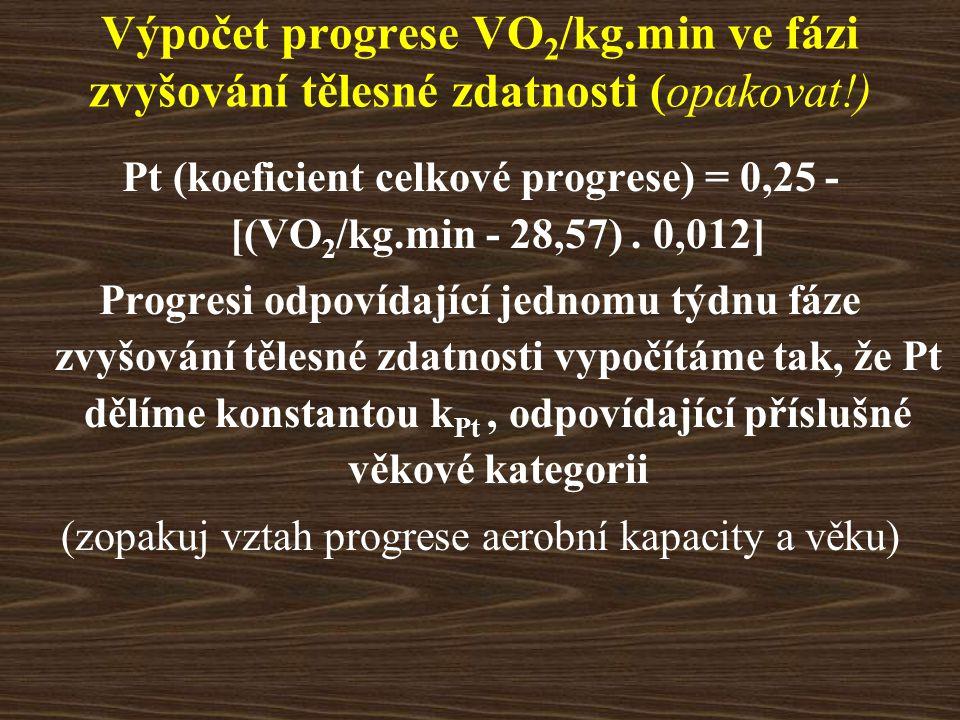 Výpočet progrese VO 2 /kg.min ve fázi zvyšování tělesné zdatnosti (opakovat!) Pt (koeficient celkové progrese) = 0,25 - [(VO 2 /kg.min - 28,57).